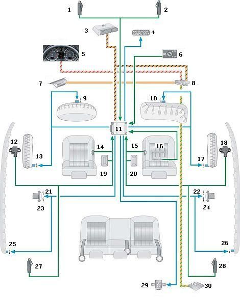 Восстановление системы AIRBAG SRS Вашего автомобиля от А до Я